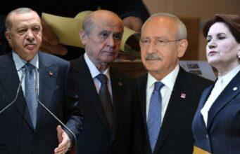 MAK araştırmadan yılın ilk anketi! MHP ve HDP baraj altı kaldı, İYİ Parti'deki yükseliş dikkat çekti