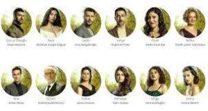 Sefirin Kızı dizisi oyuncuları ve karakterleri açıklandı! İşte Sefirin Kızı oyuncu kadrosu