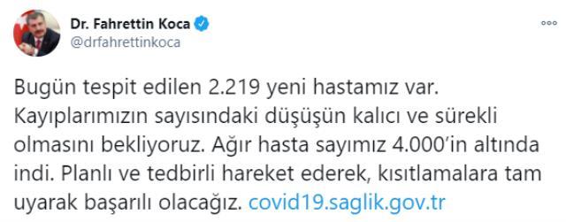 Son Dakika: Türkiye'de 31 Aralık günü koronavirüs nedeniyle 239 kişi vefat etti, 14 bin 380 yeni vaka tespit edildi